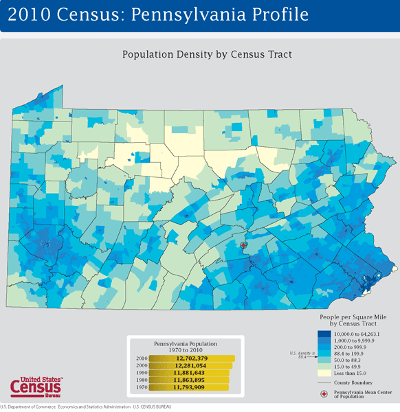2010 Profile Map of PA